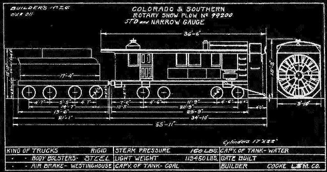 Crain's Railway Pages - Denver, South Park and Pacific